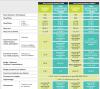 Comparatif_des_remboursements_dans_et_hors_du_protocole_cnsd_mgen_a9bolk