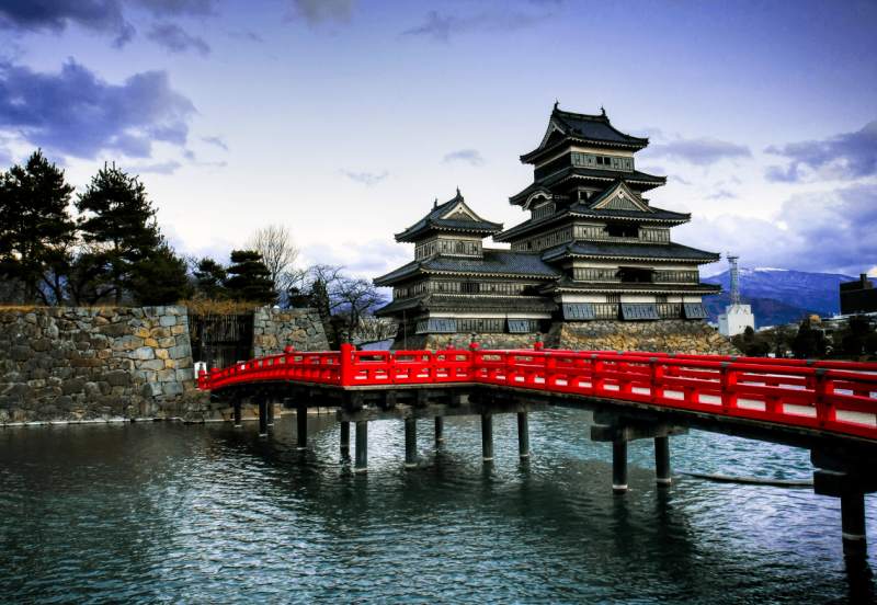 CETUSA High School Study Abroad in Japan