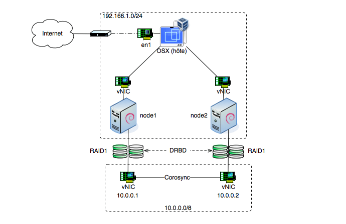 cluster_detail