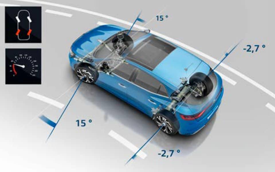 Illustrasjon som viser Renault sitt 4-control system