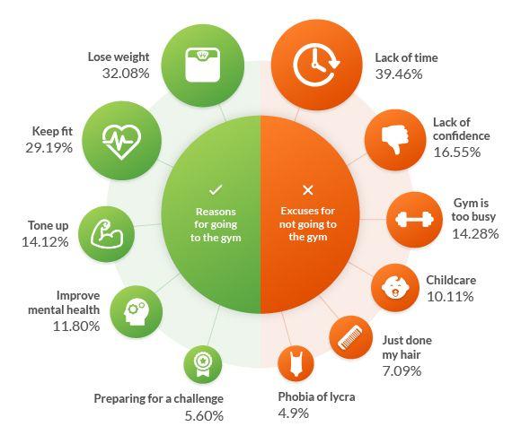 Graph 1   reasons vs excuses