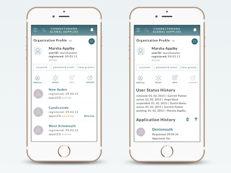 Covisnt's Identity Manegemen System / Mobile View