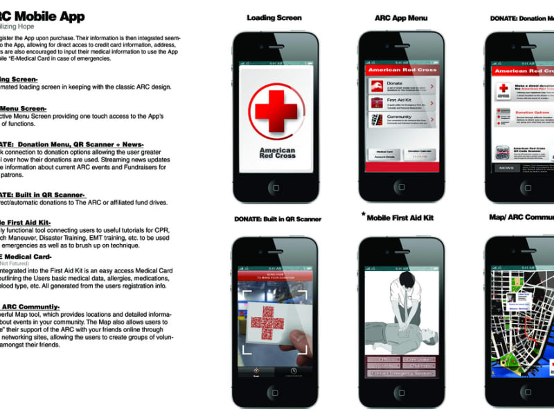 (Design) The American Red Cross App
