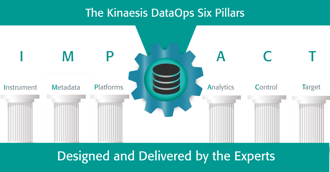 DataOps at Kinaesis