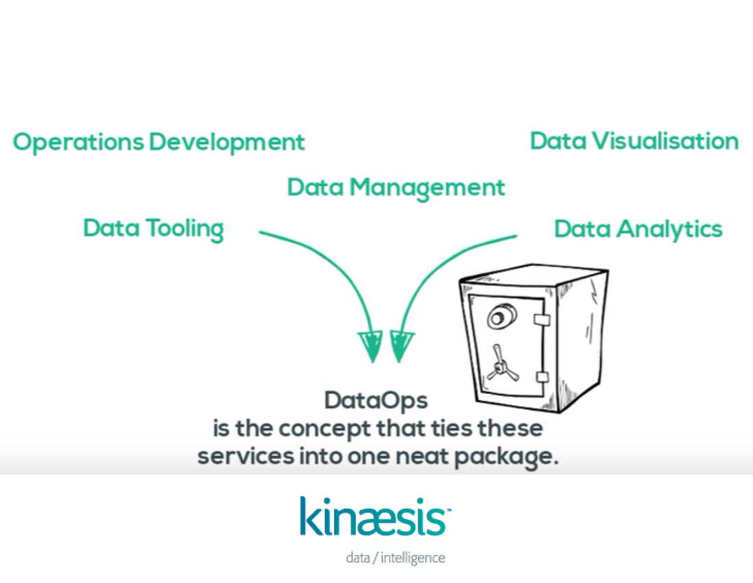 Online DataOps Training from Kinaesis