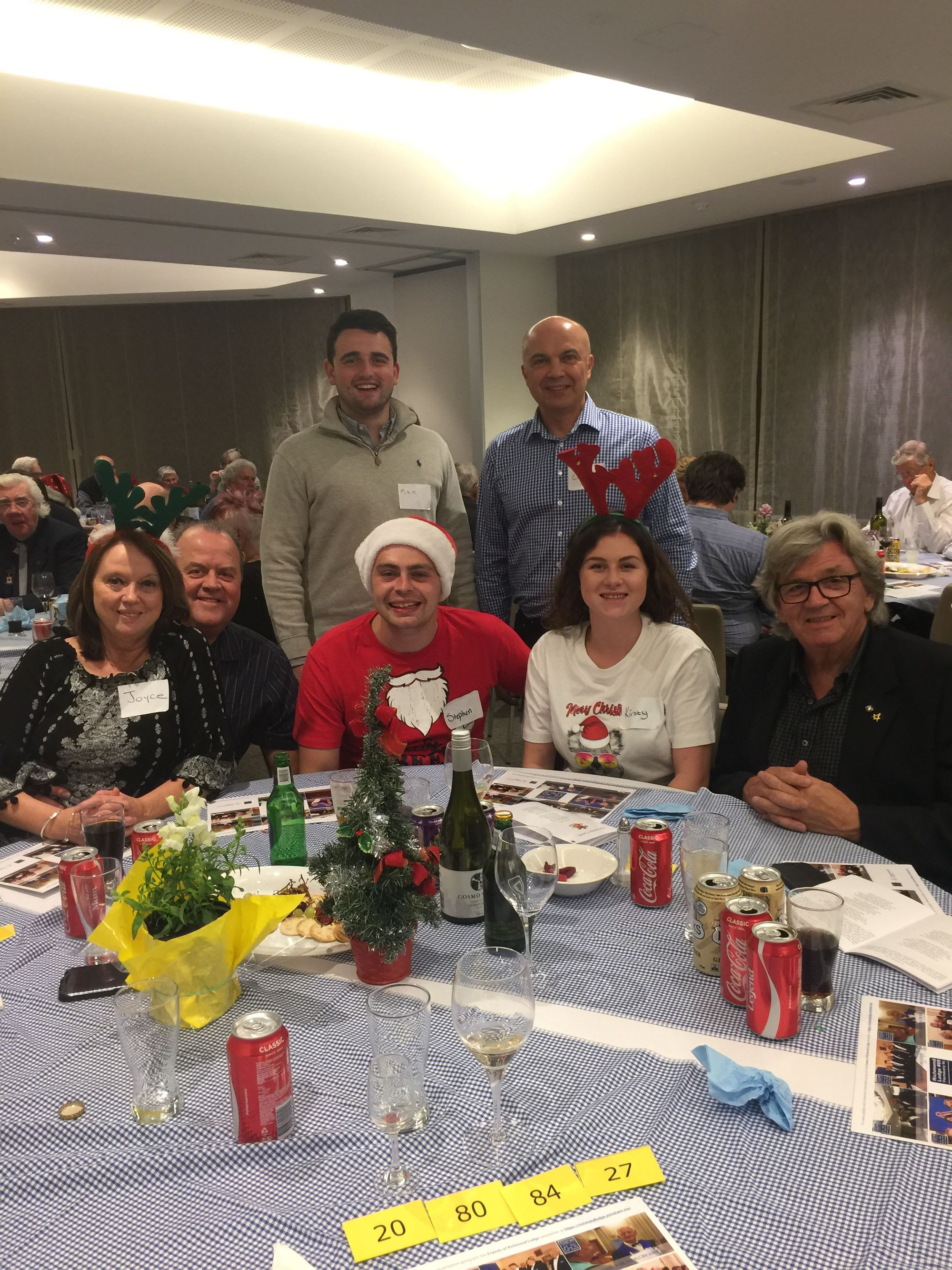 Well done everyone for awesome Richmond Lodge Freemasons Victoria 2019 party