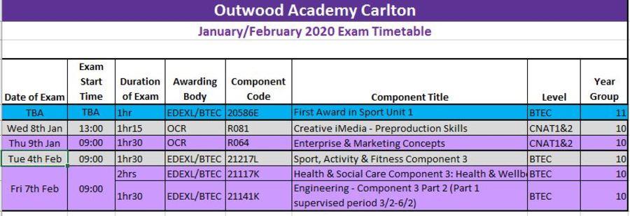 Exams Outwood Academy Carlton
