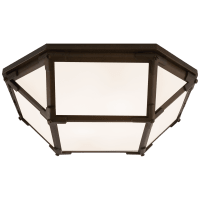 Morris Flush Mount in Antique Zinc with White Glass