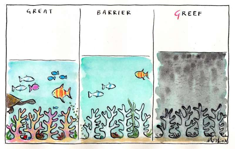 Credit Cathy Wilcox, Great Barrier Greef, The Sydney Morning Herald, 16 April 2017