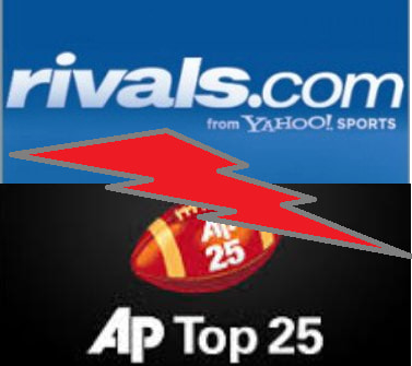 A 15-year comparison/correlation between Rivals' team recruiting rankings and AP Poll rankings...