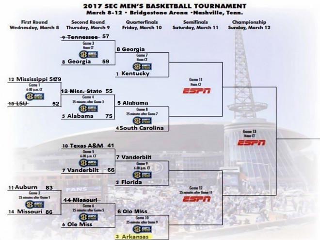 Vanderbilt falls in SEC Semis, 76-62 to Arkansas
