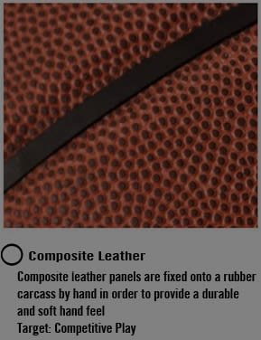 Composite cover material n/a