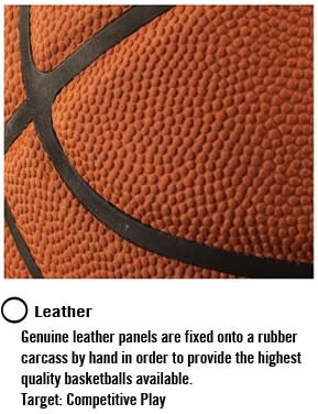 Leather cover material