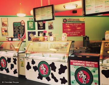 Ice Cream at the Chocolate Shoppe