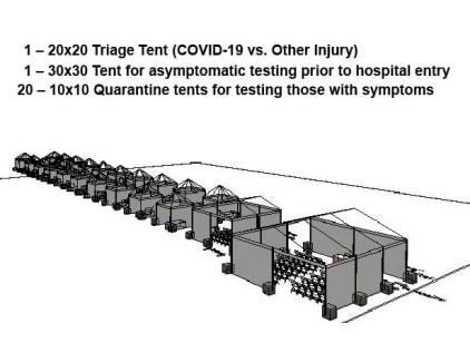 Covid-19 Tent Response Emergency TentRentals