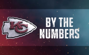 Superbowl LV Chiefs By The Numbers