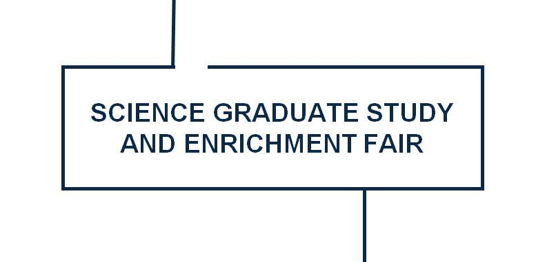Science Graduate Study and Enrichment Fair