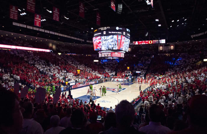 The 25 best arenas in college basketball | Yardbarker